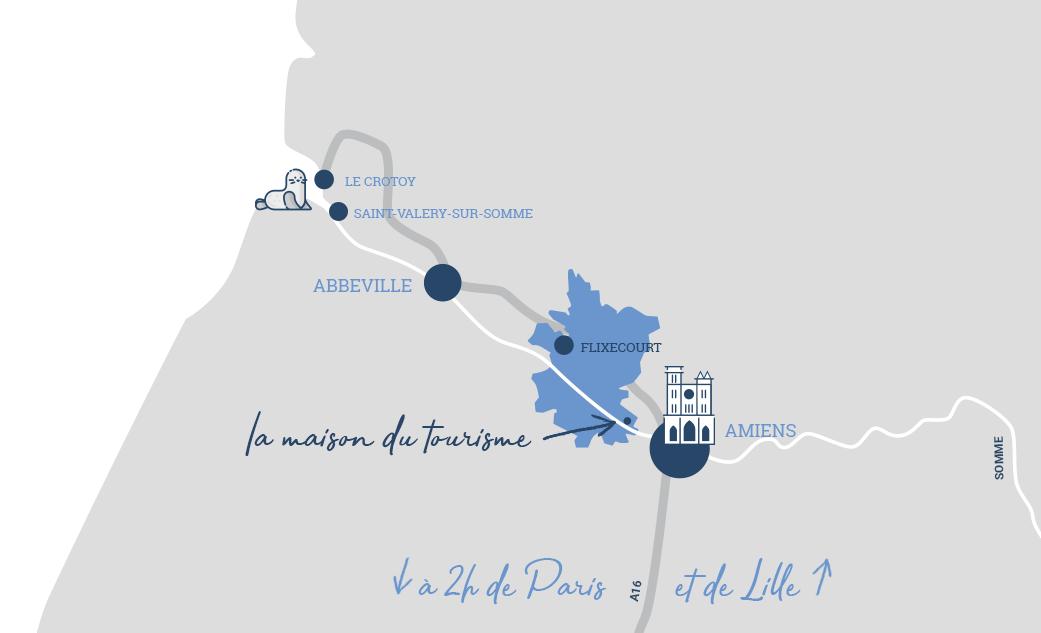 Nièvre et Somme